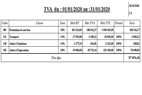Récapitulatif TVA